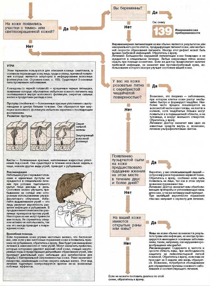 диетолог в омске отзывы