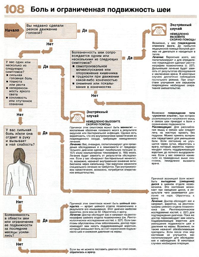 Острый аппендицит – воспаление червеобразного отростка слепой кишки; крайне опасное заболевание, требующее